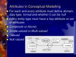 attributes in conceptual modelling