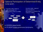 optional participation of determined entity one end