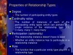 properties of relationship types