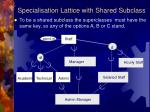 specialisation lattice with shared subclass