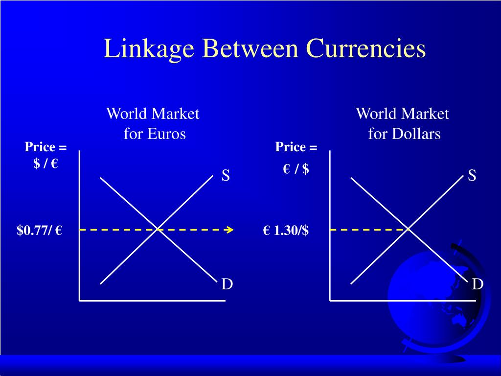 Linkage Between Currencies