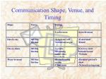 communication shape venue and timing