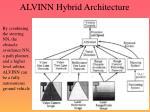 alvinn hybrid architecture