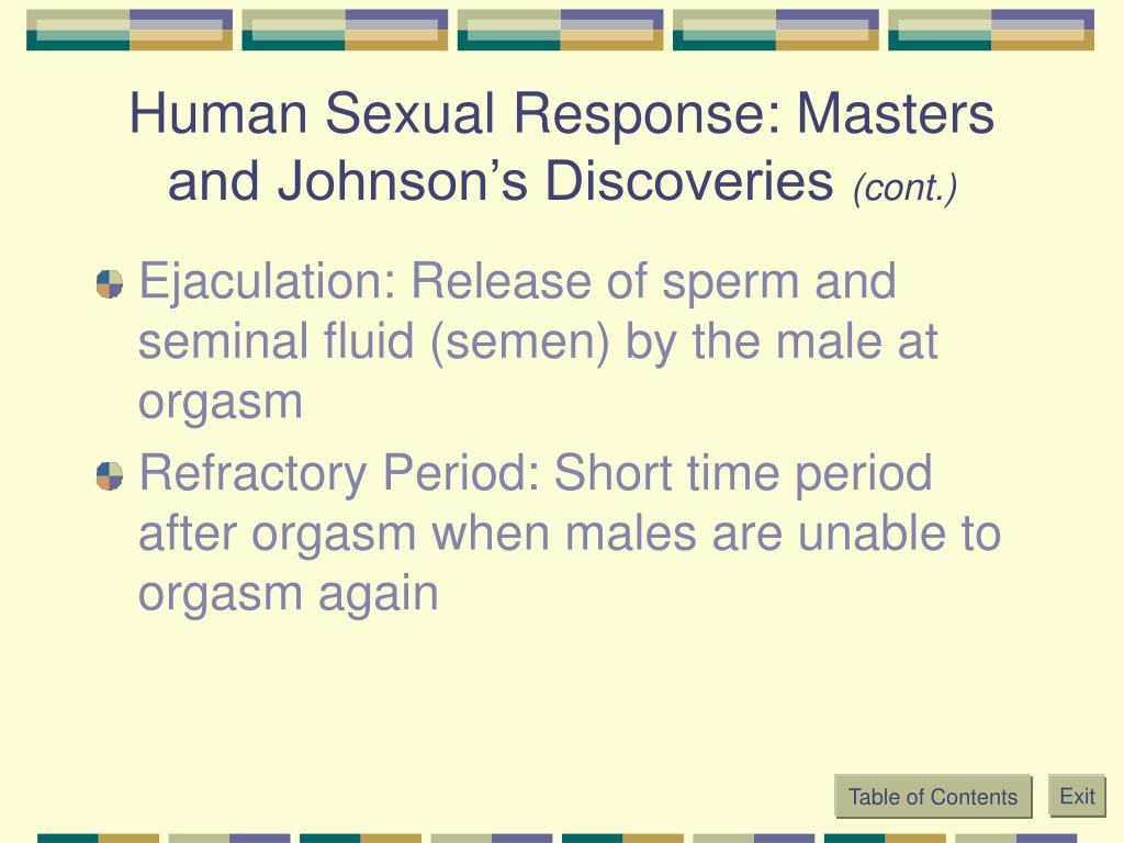 Human Sexual Response: Masters and Johnson's Discoveries