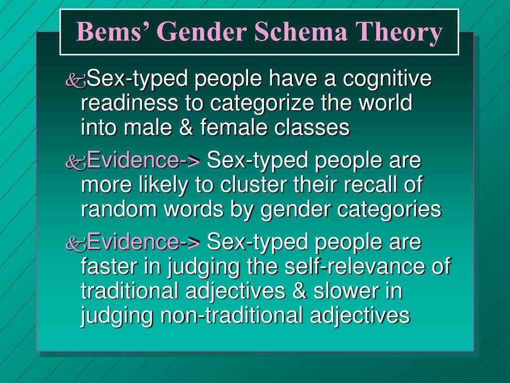 Bems' Gender Schema Theory