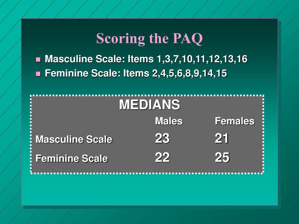 Scoring the PAQ