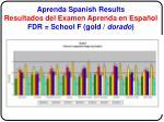 aprenda spanish results resultados del examen aprenda en espa ol fdr school f gold dorado