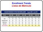 enrollment trends listas de matr cula