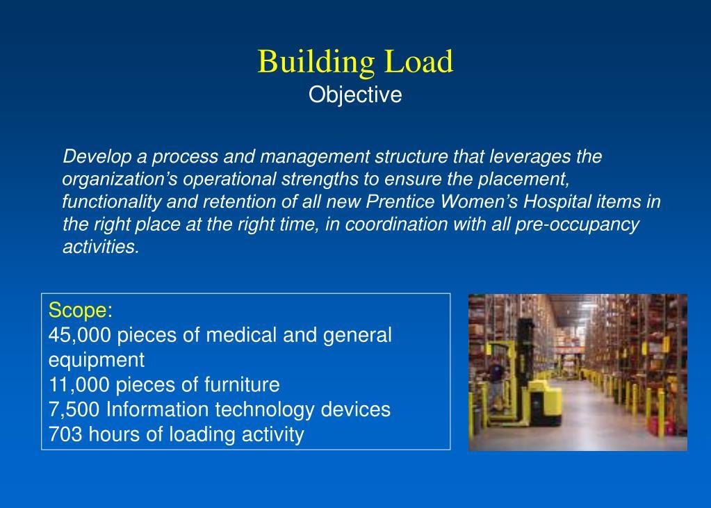 Building Load