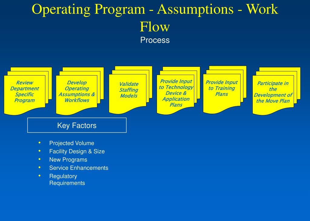Operating Program - Assumptions - Work Flow