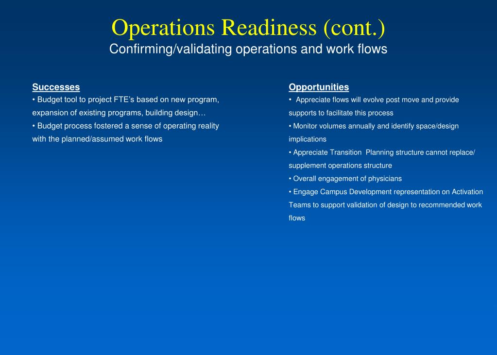 Operations Readiness (cont.)