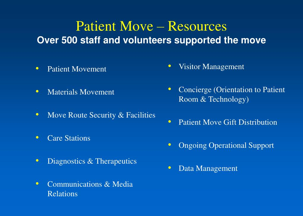 Patient Move – Resources