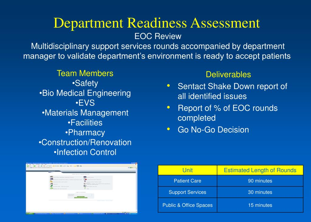Department Readiness Assessment