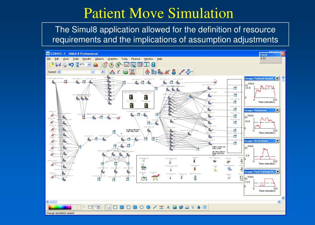 Patient Move Simulation
