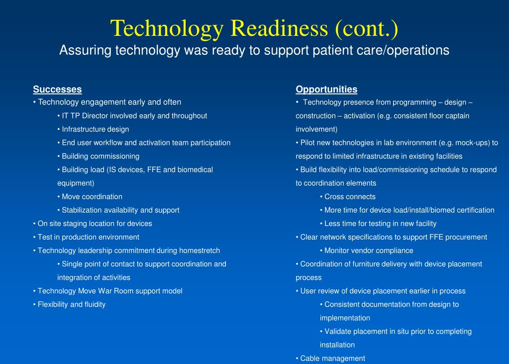 Technology Readiness (cont.)