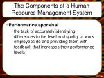 the components of a human resource management system