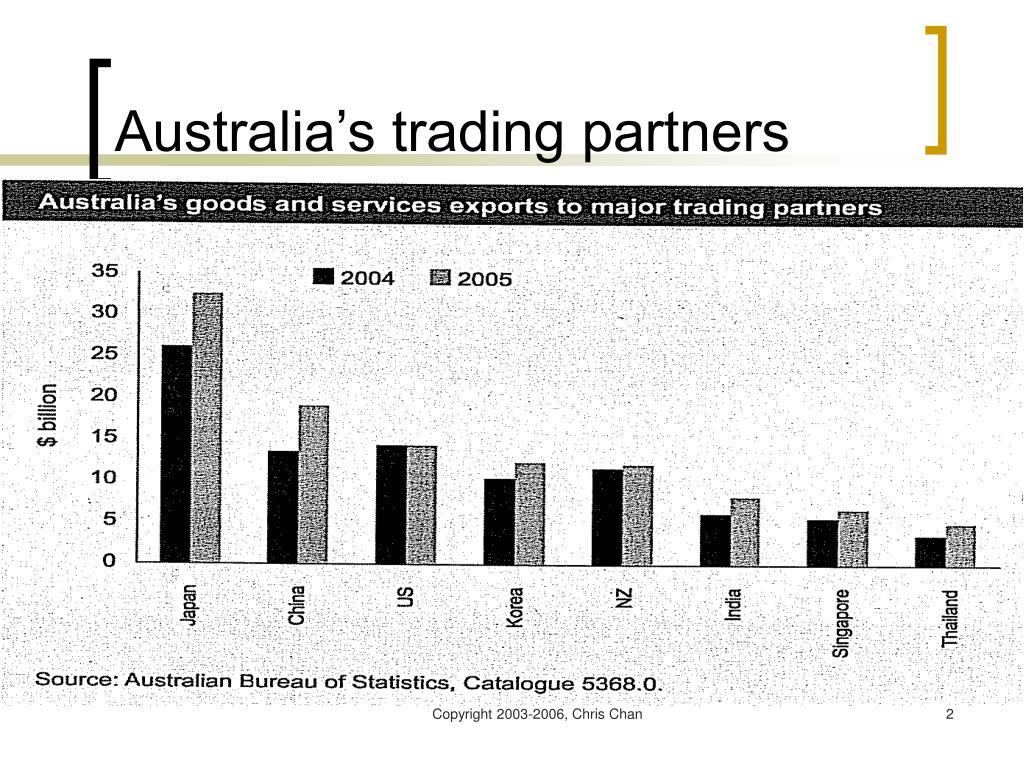Australia's trading partners
