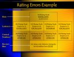 rating errors example