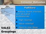 consumer motivation27