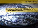 involvement