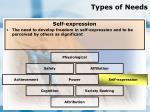 types of needs60
