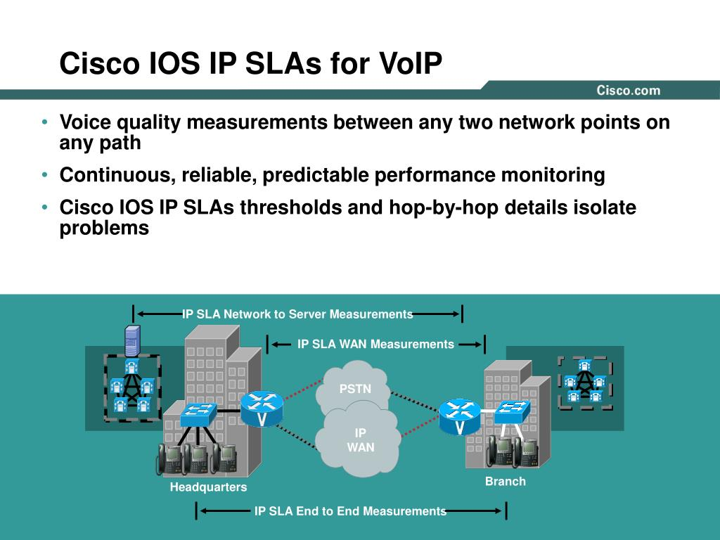 PPT - Cisco IOS IP Service Level Agreements An Overview