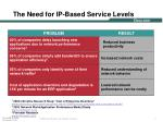 the need for ip based service levels