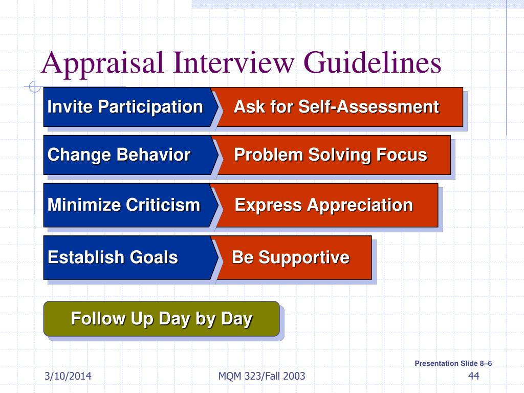 Appraisal Interview Guidelines
