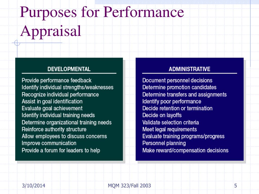 Purposes for Performance Appraisal