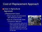 cost of replacement approach14
