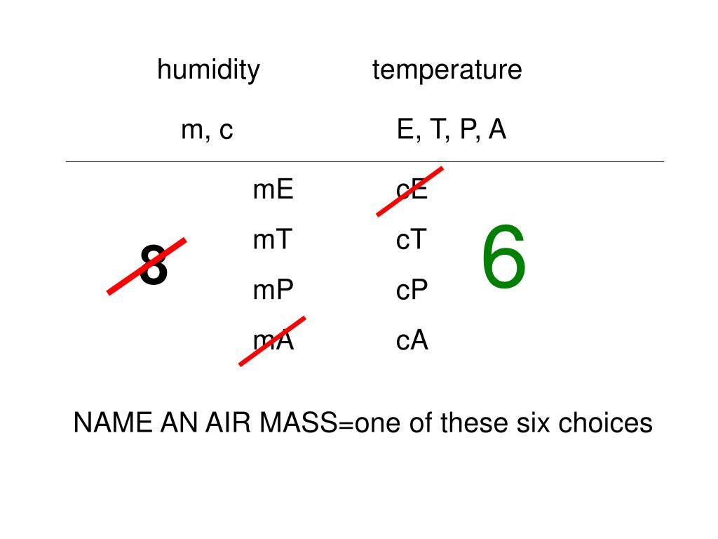 humiditytemperature