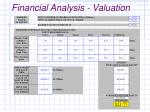 financial analysis valuation