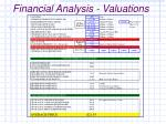 financial analysis valuations