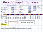 financial analysis valuations27