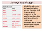 25 th dynasty of egypt