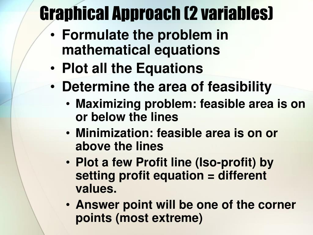 Graphical Approach (2 variables)