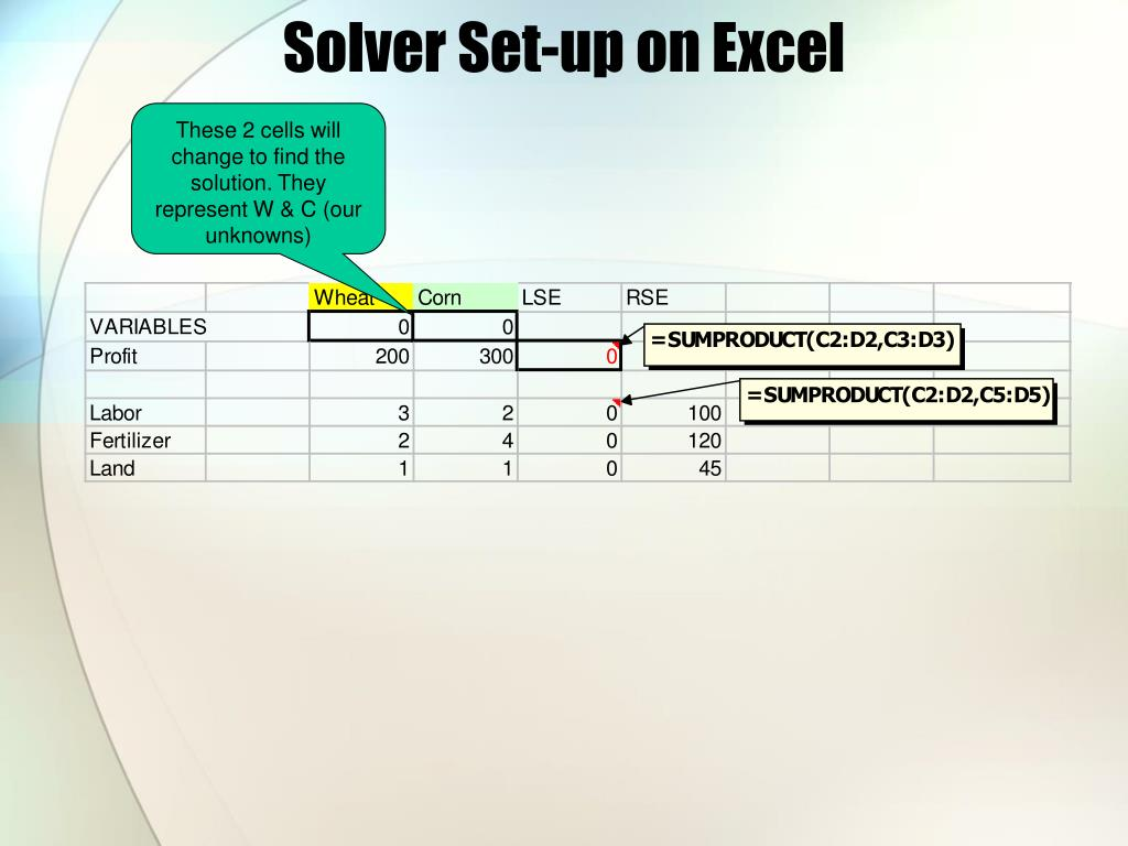 Solver Set-up on Excel