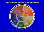 10 essential services of public health