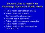 sources used to identify the knowledge domains of public health