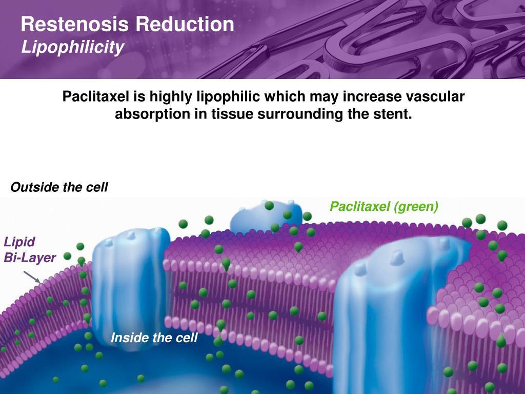 Restenosis Reduction