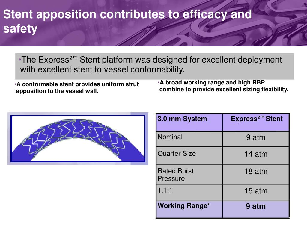 A broad working range and high RBP combine to provide excellent sizing flexibility.