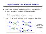 arquitectura de un almac n de datos29