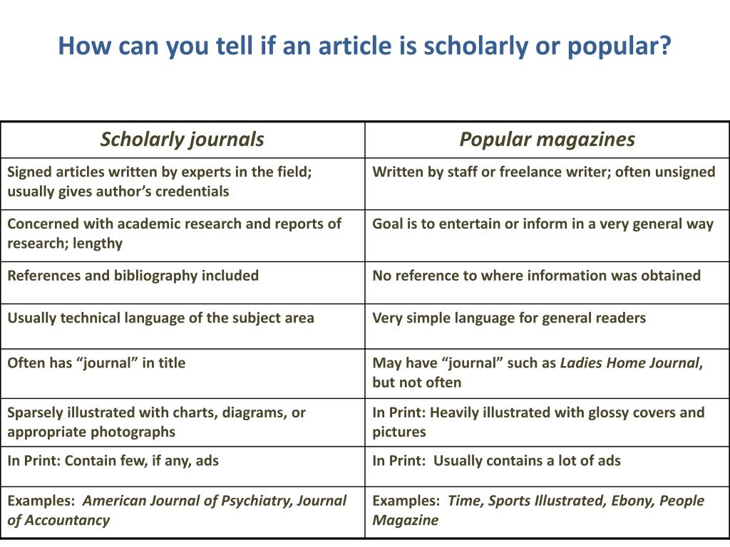 How can you tell if an article is scholarly or popular?