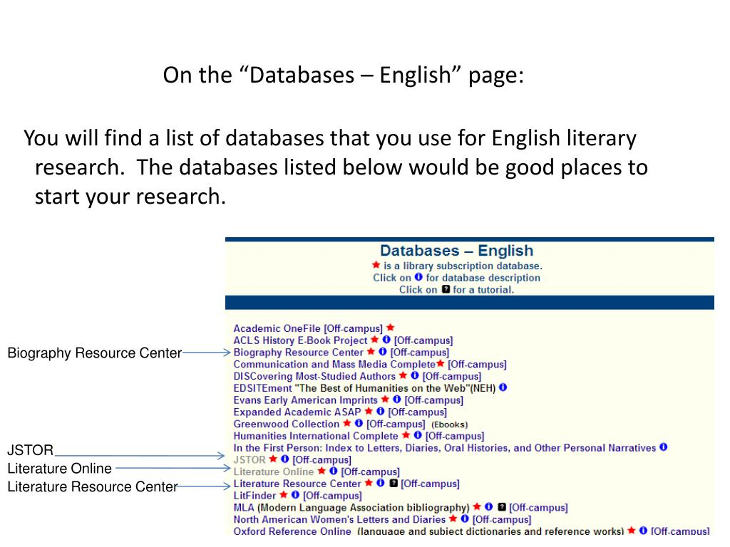 "On the ""Databases – English"" page:"
