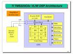 ti tms320c6x vliw dsp architecture