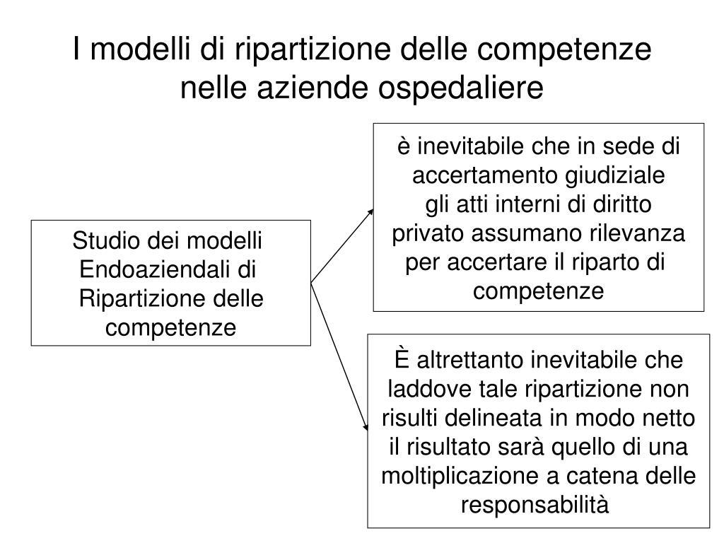 i modelli di ripartizione delle competenze nelle aziende ospedaliere l.