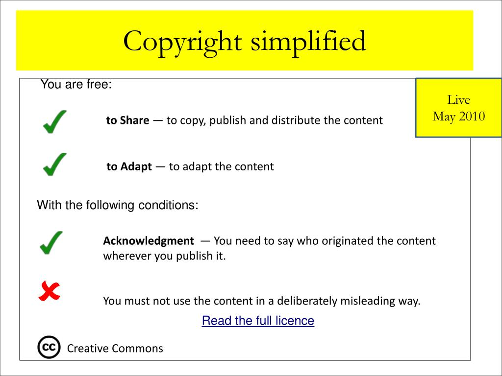 Copyright simplified