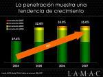 la penetraci n muestra una tendencia de crecimiento