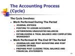 the accounting process cycle
