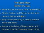 the name mary mother of jesus